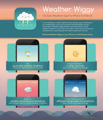 weather apps free android mobile applications the best free weather apps for iphone android
