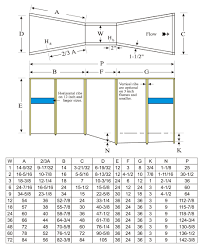 se d arrasser d un canap canal de mesure parshal len fibre de verre et options hoskin