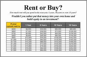dealer floor plan financing rates u2013 gurus floor