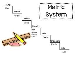 metric systems conversion chart by beachteach5 tpt