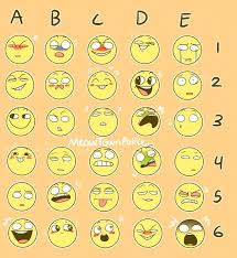 All Meme Faces And Names - meme faces chart