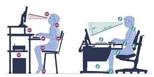 ergonomie bureau ordinateur l ergonomie au travail ergonomics le travail