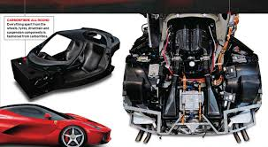 laferrari engine laferrari engine bay engine problems and solutions