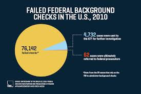 How To Pass A Criminal Background Check Banned From Owning Guns Many Lie And Try To Buy Them Anyway