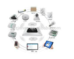 new smart home products smart home products smart home products suppliers and manufacturers
