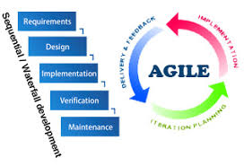 software development methodology lastmile it systems pvt ltd software development development