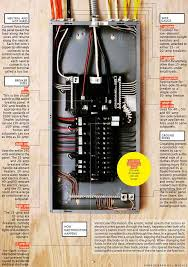 it s electric how your circuit breaker panel works circuits and