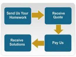 Completing homework online     Home