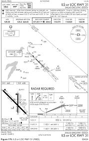 cfi u2013 learn to fly blog asa aviation supplies u0026 academics inc
