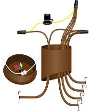 Landscape Lighting Cable by Nate The Illuminator Learn Landscape Lighting From Nate Mullen
