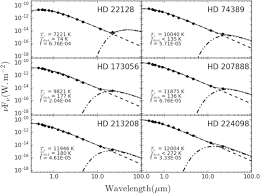 disk detective discovery of new circumstellar disk candidates