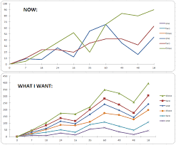 factory pattern in java with exle java apache poi excel line chart points stack overflow
