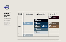 volvo brand guidelines