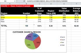 Exle Of Data Analysis Report by Instant Customer Data Analysis Excel Worked Exle The