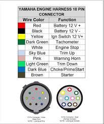 wiring aftermarket tacho inside tachometer diagram ochikara biz