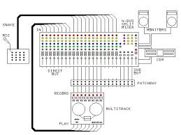 half outlet wiring diagram outlet safe wiring diagram odicis