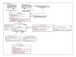 lexevs 6 0 design document detailed design value set