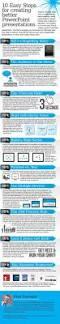 best 25 software presentation ideas on pinterest fond de