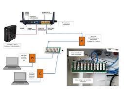 wiring diagrams cat5 wiring diagram cat 5 u201a ethernet cable u201a rj45