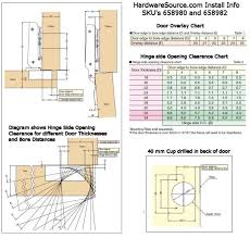 Install European Cabinet Hinges by Door Hinges Heavy Duty Concealed Overlay Cabinet Hingesheavy