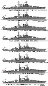pearl harbor on pinterest date of pearl harbor pearl harbor