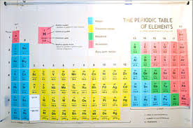 periodic table shower curtain free shipping u2014 interior exterior homie