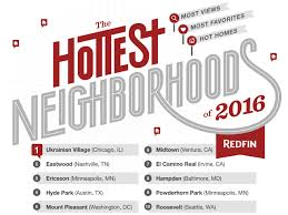 Map Of Austin Neighborhoods by Redfin Predicts The Hottest Neighborhoods Of 2016 Redfin