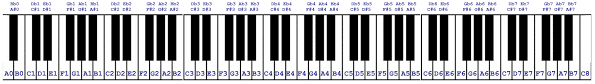 how to label and write notes on the piano keyboard a basic guide