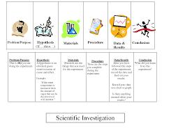 science foldable templates scientific investigation foldable