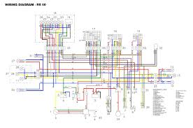 wiring diagram honda wave alpha new charming honda wave 125 wiring