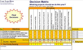 Decision Matrix Excel Template Prioritization Matrix Template Priority Matrix