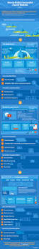 Build A House Website Top 25 Best How To Build Website Ideas On Pinterest Building A