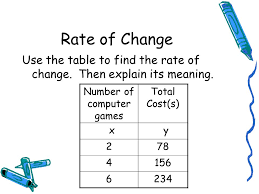 How To Find The Rate Of Change In A Table 3 3 Find Slope And Rate Of Change Objective Students Will Be Able