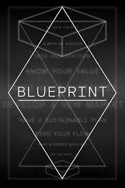 blueprint math interview