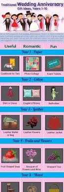 what to get husband for anniversary here s what to get your spouse for every year of marriage