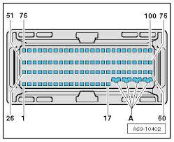 audi portal ecu diagnostic audi a4 8k 2008 airbag j234