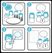 rpp membuat storyboard ls3 icon storyboard stop hiv aids