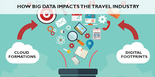 travel industry images How big data impacts the travel industry fullestop blogs jpg