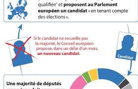 si e conseil europ n présidence de la commission européenne la nomination de juncker en