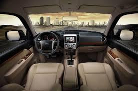 ranger ford 2019 ford waiting for 2019 2020 ford ranger usa 2019 2020 ford