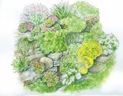 Rock Garden Wall Garden Spaces Create A Rock Wall Garden