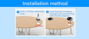 2 inch desk grommet desk grommet wireless charging station 5 24 inch chiflow