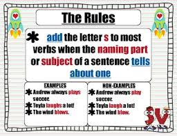 subject verb agreement where subject and verb agree to be grade
