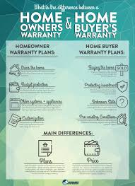 get a home plan what is the difference between a home buyer u0027s warranty and home
