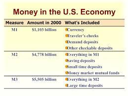 Principles of economics ppt download