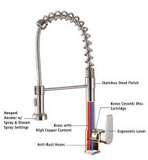 removing a kitchen faucet how to replace a kitchen faucet cartridge ruvati usa pictures