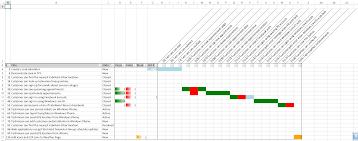 Requirements Traceability Matrix Template Excel Test Result Traceability Matrix Tool