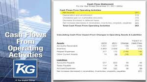 100 microsoft excel amortization template cash flow report
