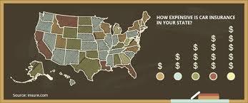 Car Insurance Price Estimate by Car Insurance Calculator Use Our Price Estimator