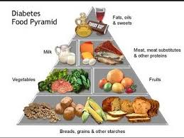 food for a diet best diet company
